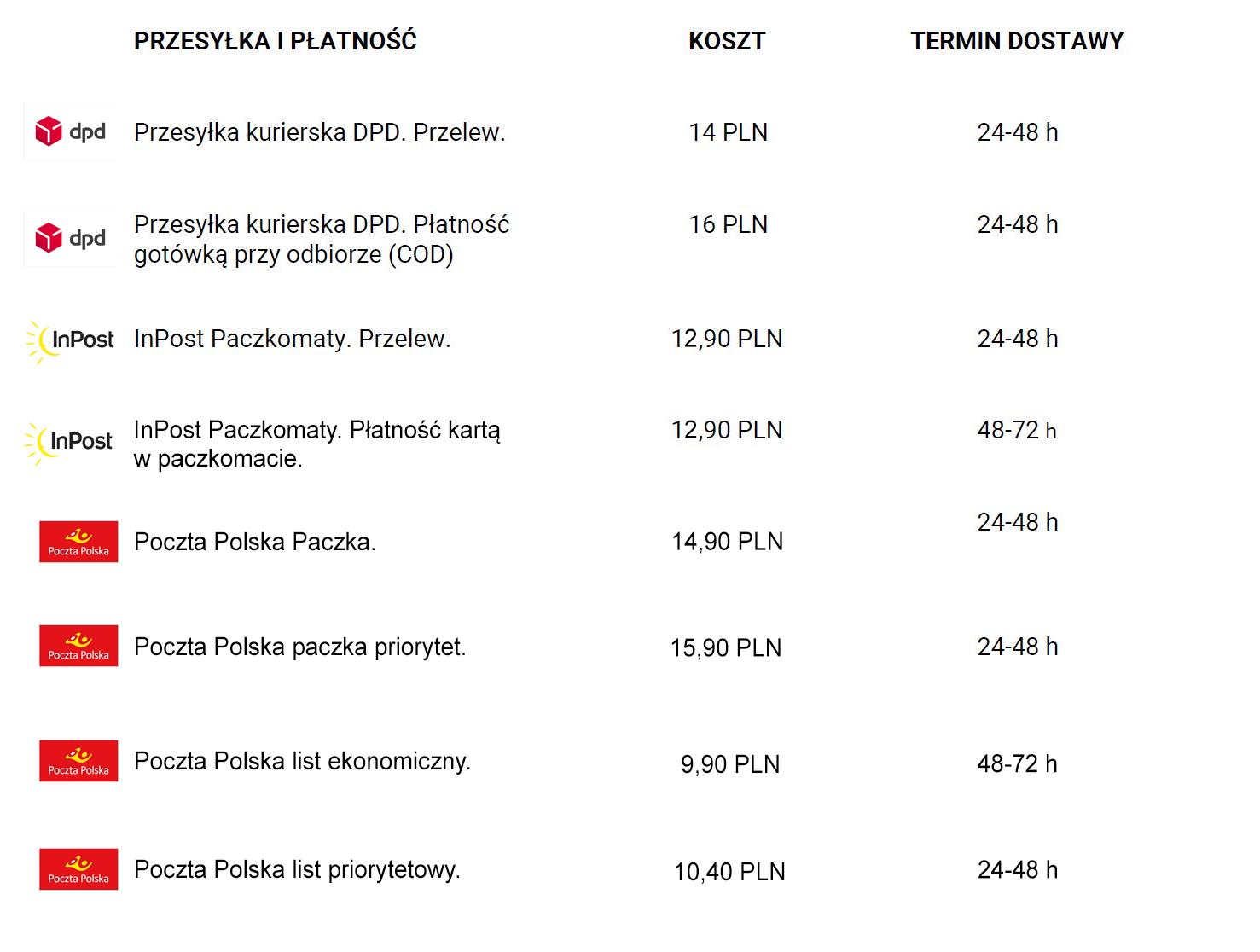 e6966444537310 ceny dostawy odstraszanie.pl, cennik kuriera. FORMY PŁATNOŚCI